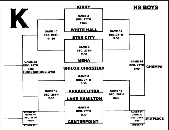 Kameron Hale Tourny BOYS Bracket